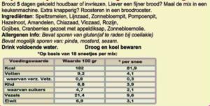 Ingredientenlijst Noets Goji-Cranberry vezelmix